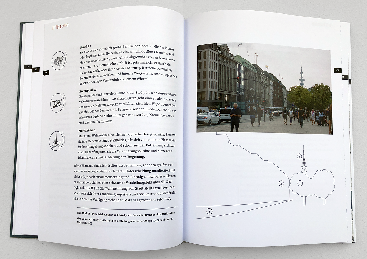 Extract from my Master thesis on different wayfinding systems within Hamburg.